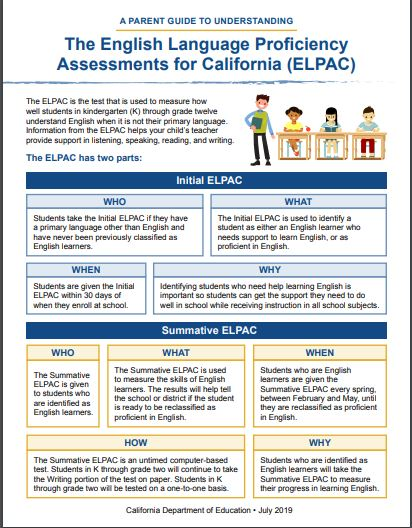 A Parent Guide to Understanding the ELPAC