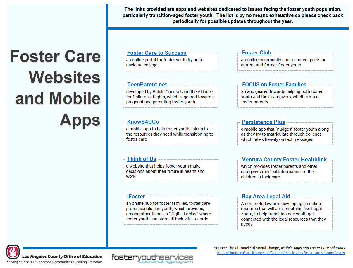 Foster Care Websites and Mobile Apps